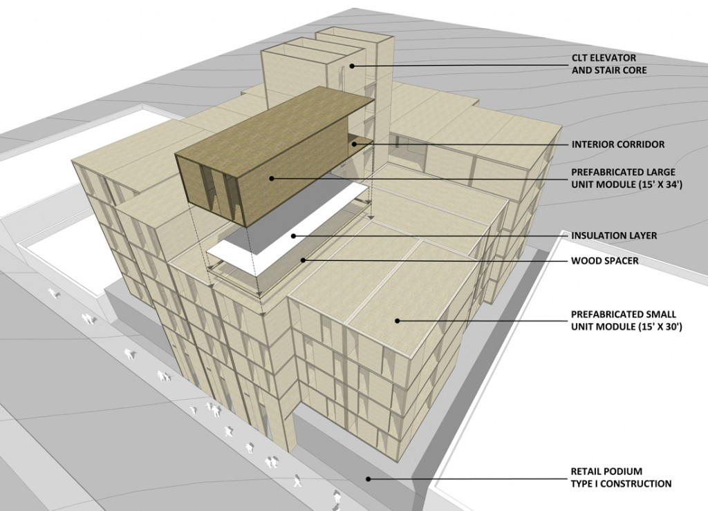 Cross-laminated timber unit stacking diagram.