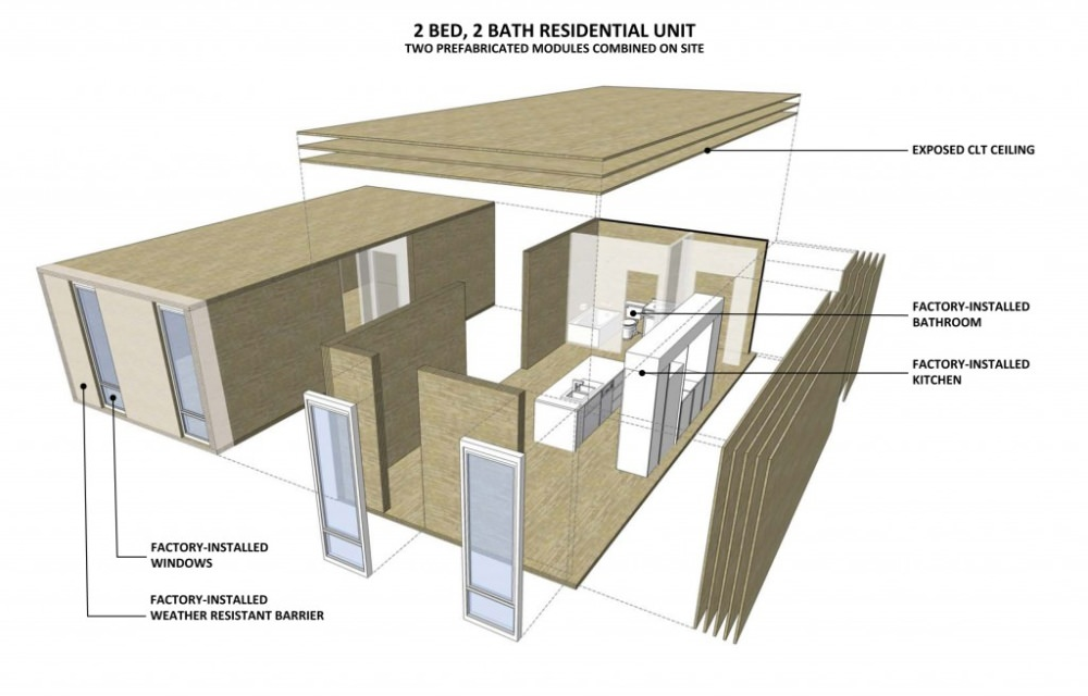 Cross Laminated Timber graphics
